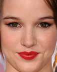 Kay Panabaker's Face